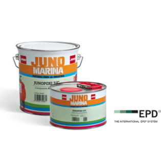 JUNOPOXI